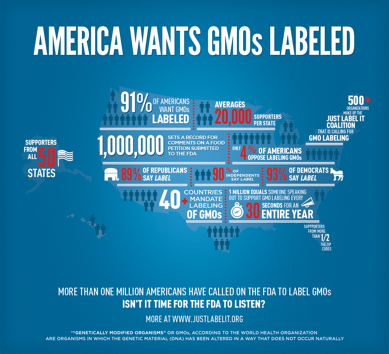 http://visual.ly/america-wants-gmos-labeled- Real Food Girl: Unmodified talks about GMOs